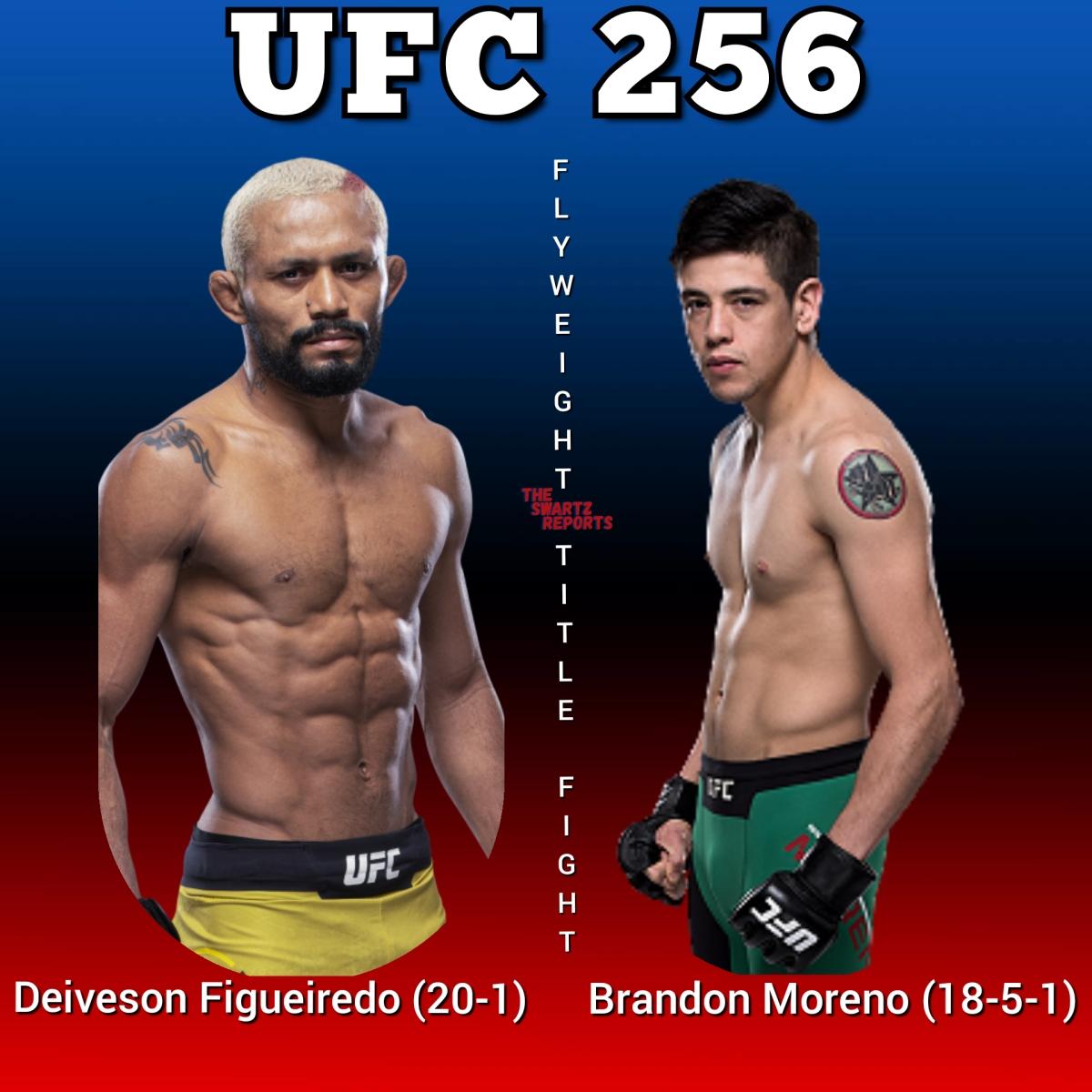 Deiveson Figueiredo vs Brandon Moreno In theWorks