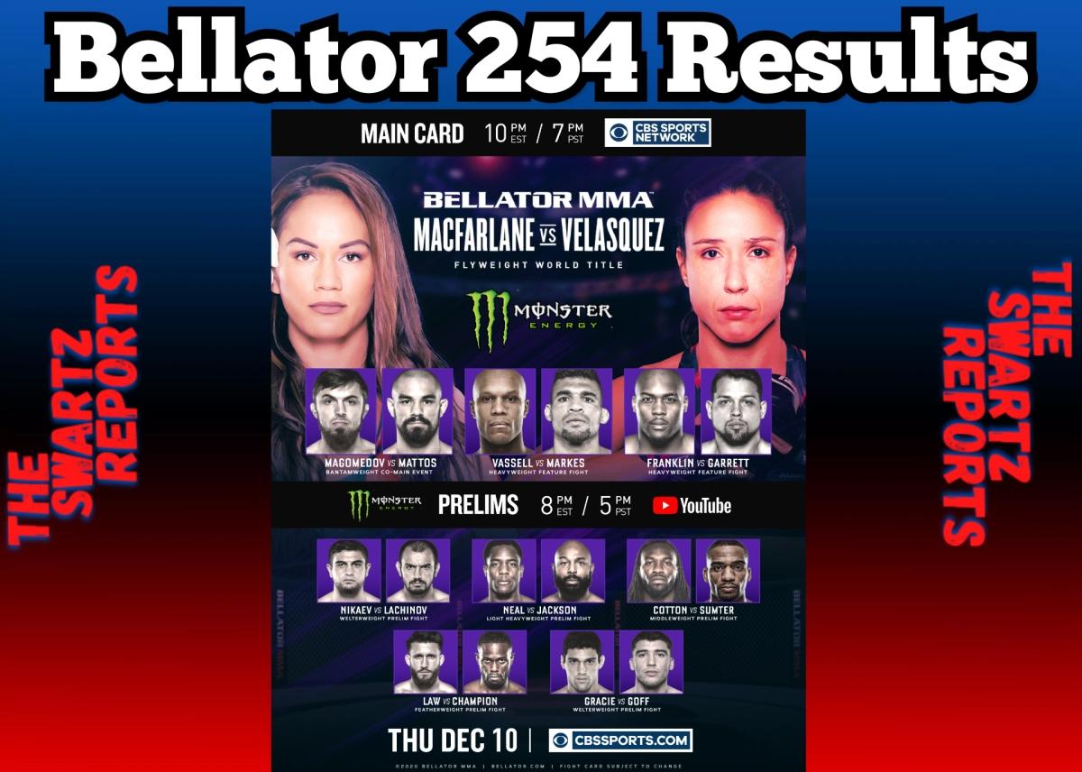 Bellator 254 Results