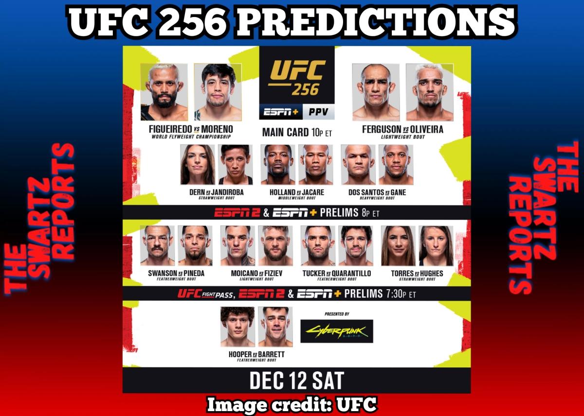 UFC 256 Predictions: Figueiredo, Ferguson FinishStrong